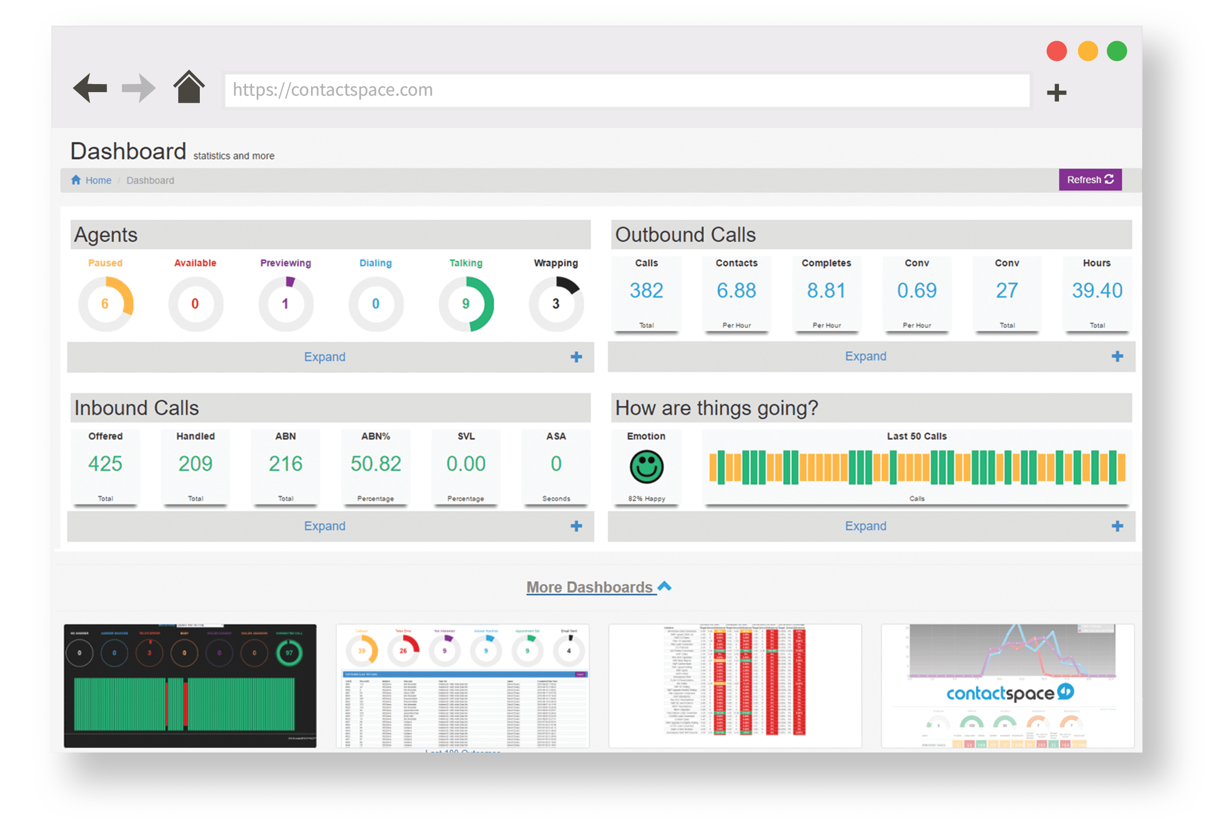 contactSPACE dashboards.