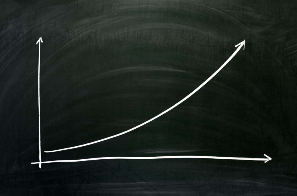 Exponential growth graph.